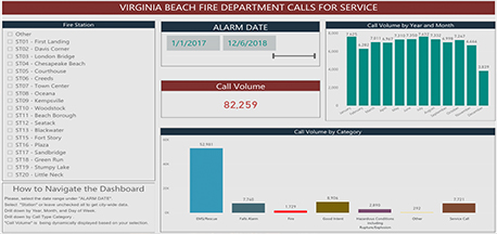 Virginia Beach Fire Department :: VBgov com - City of