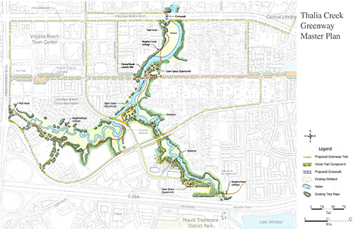 Thalia Creek Greenway Master Plan