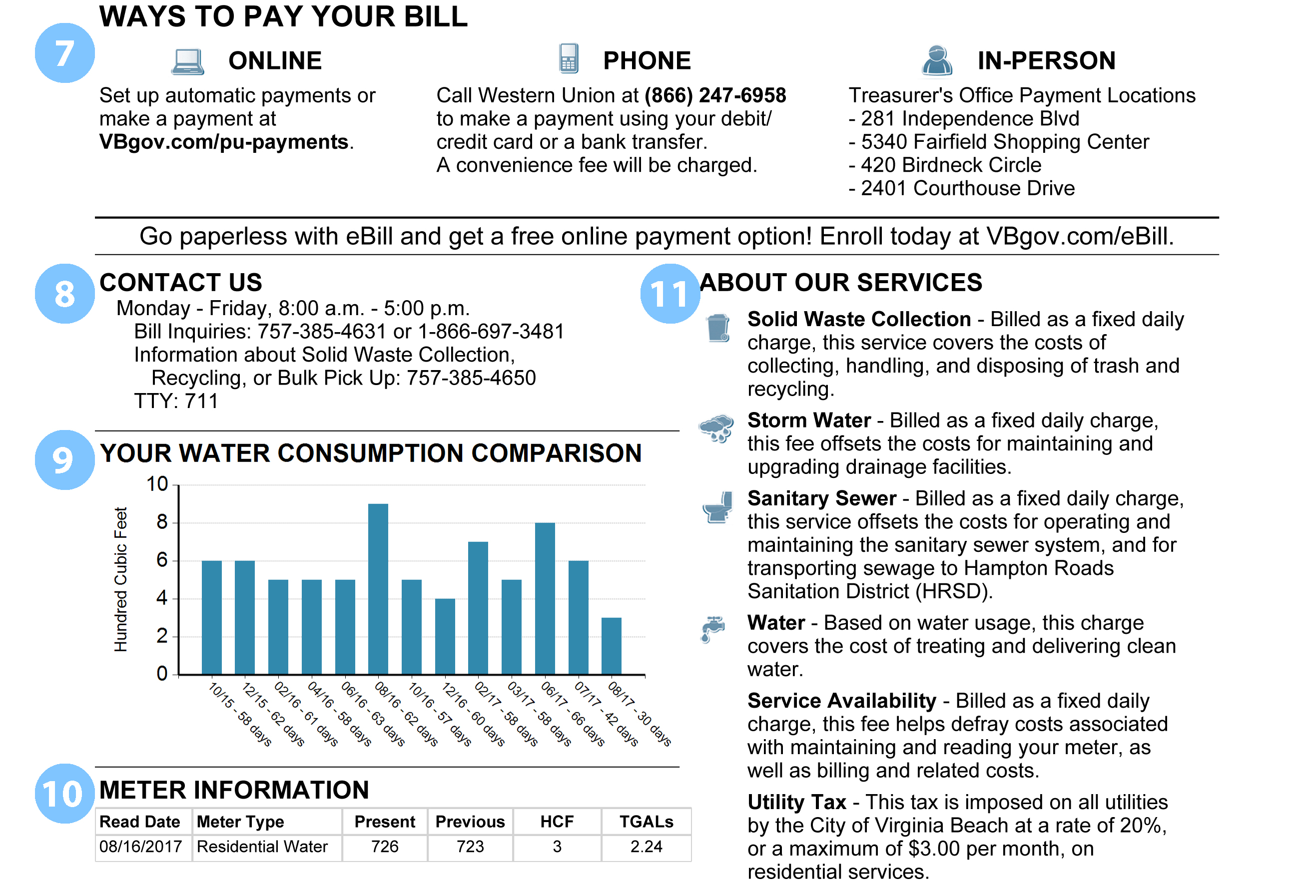 Your Bill Up Close :: VBgov com - City of Virginia Beach